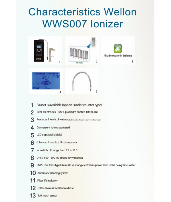 Wellon Diamond  RO+UV+UF+TDS Controller Water Purifier